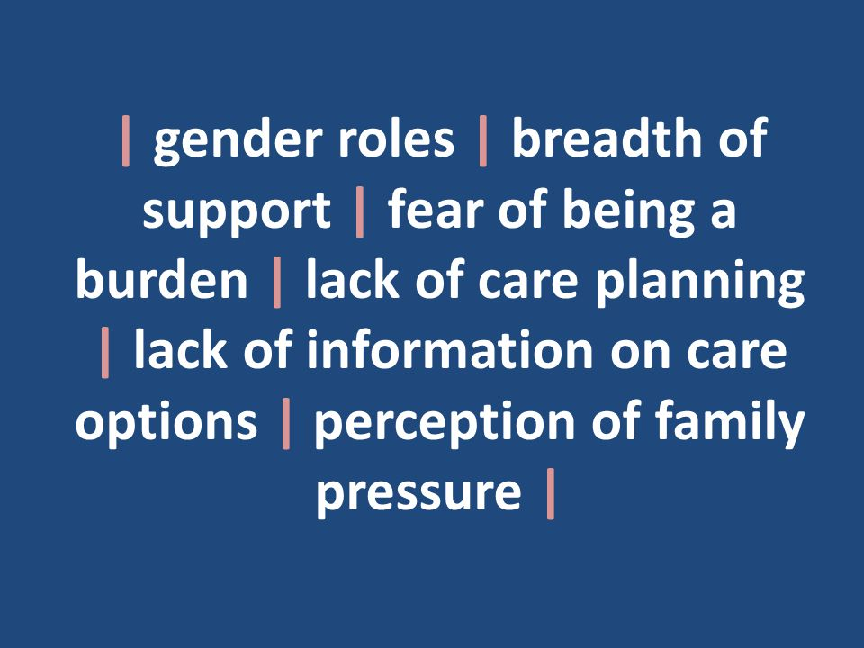 | gender roles | breadth of support | fear of being a burden | lack of care planning | lack of information on care options | perception of family pressure |