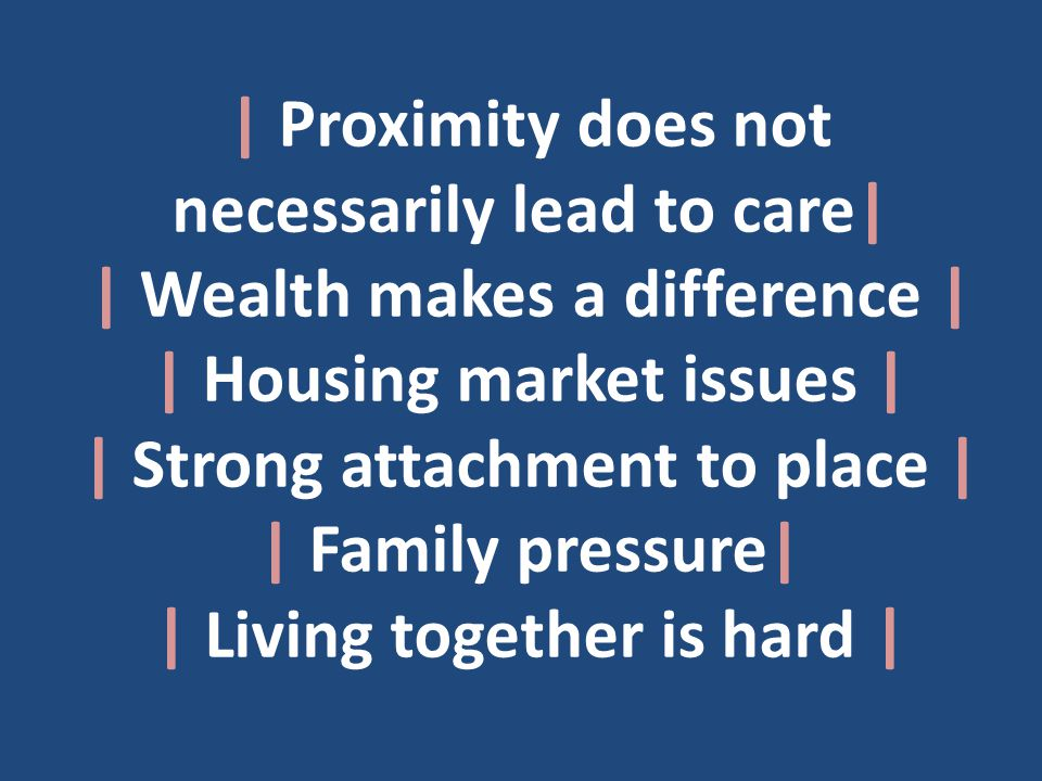 | Proximity does not necessarily lead to care| | Wealth makes a difference | | Housing market issues | | Strong attachment to place | | Family pressure| | Living together is hard |