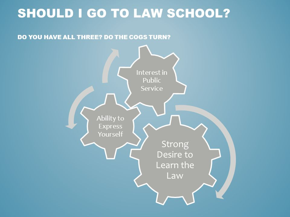 SHOULD I GO TO LAW SCHOOL. DO YOU HAVE ALL THREE.