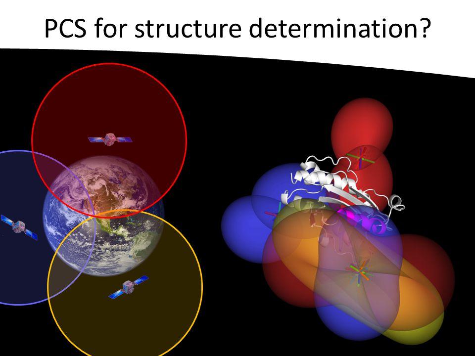 PCS for structure determination?