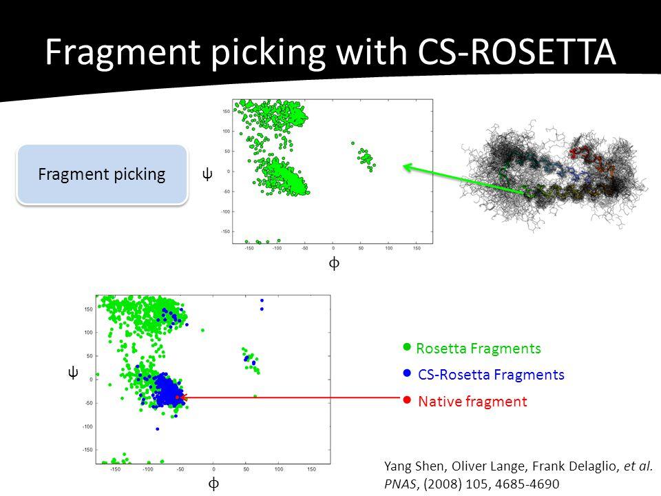 ψ ϕ Fragment picking Yang Shen, Oliver Lange, Frank Delaglio, et al. PNAS, (2008) 105, 4685-4690 Rosetta Fragments CS-Rosetta Fragments Native fragmen