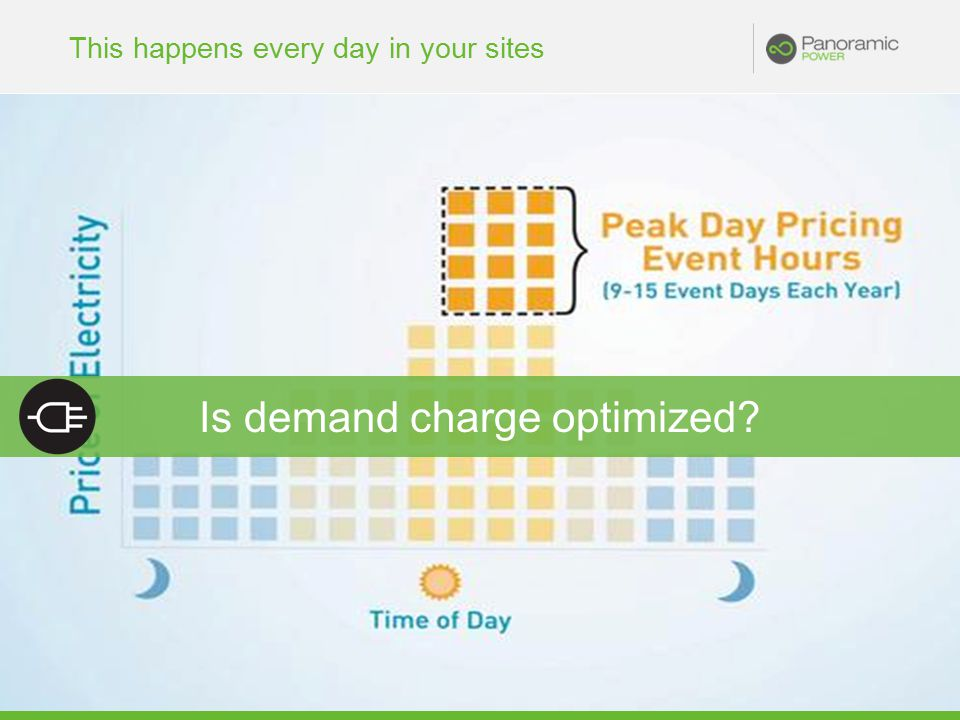 This happens every day in your sites ©2013 Proprietary and Confidential 14 Is demand charge optimized?