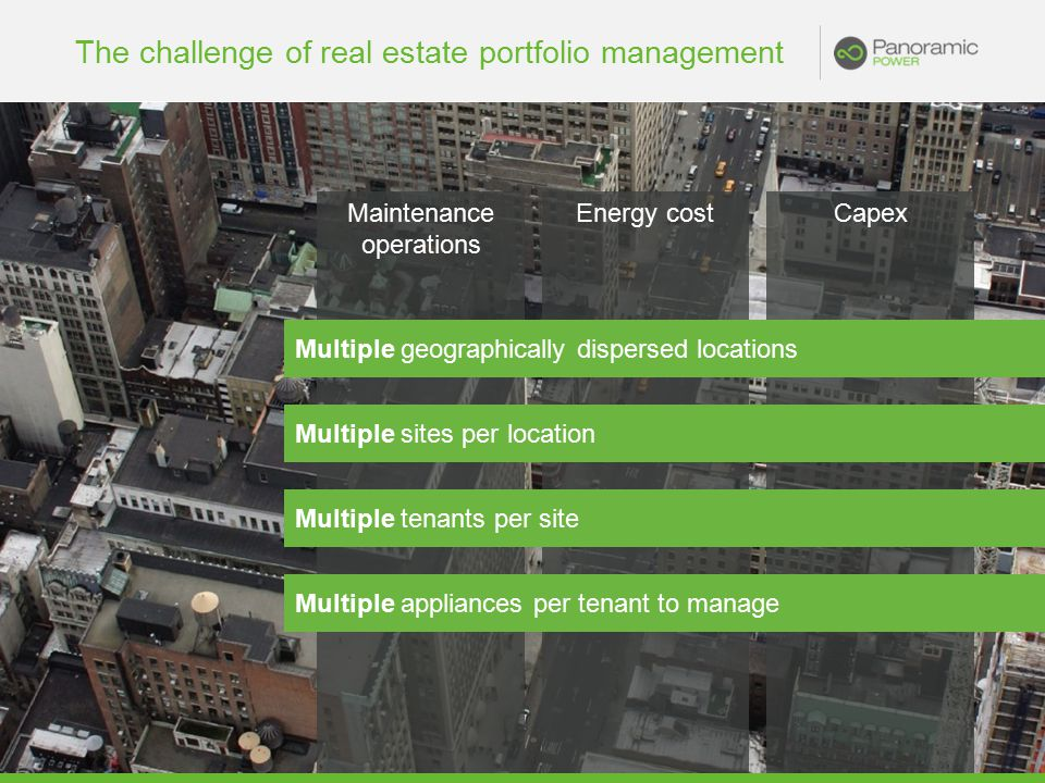 The challenge of real estate portfolio management Maintenance operations Energy costCapex Multiple geographically dispersed locations Multiple tenants per site Multiple sites per location Multiple appliances per tenant to manage