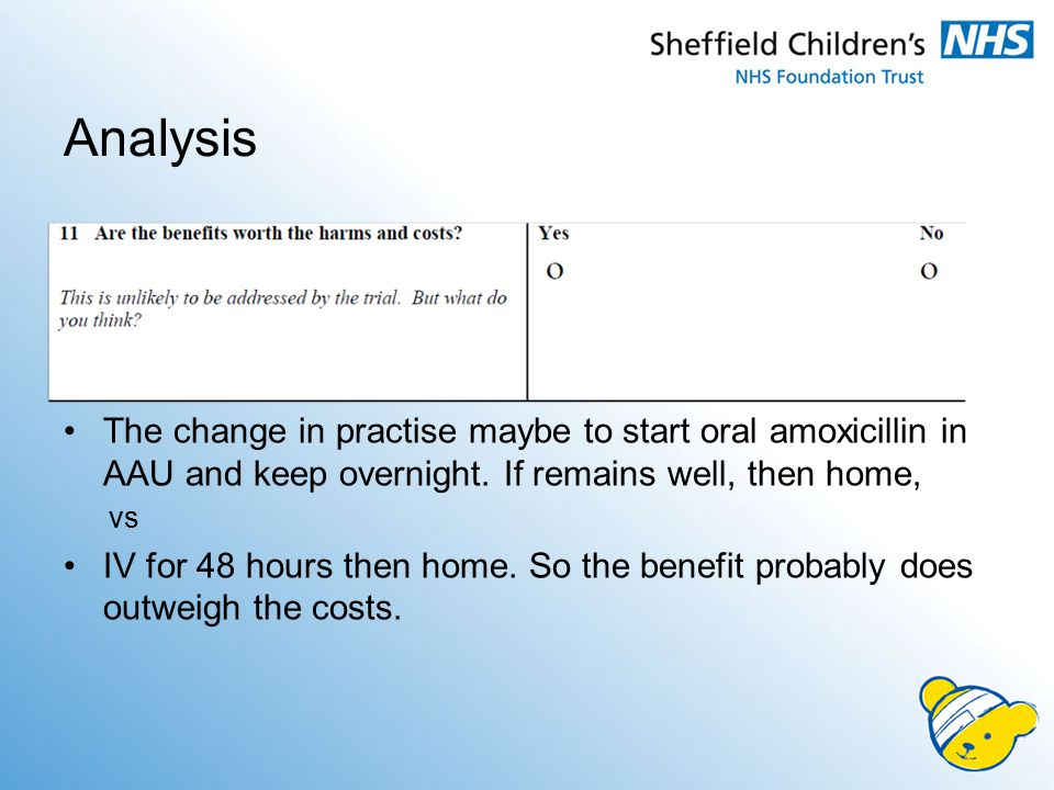 Analysis The change in practise maybe to start oral amoxicillin in AAU and keep overnight.