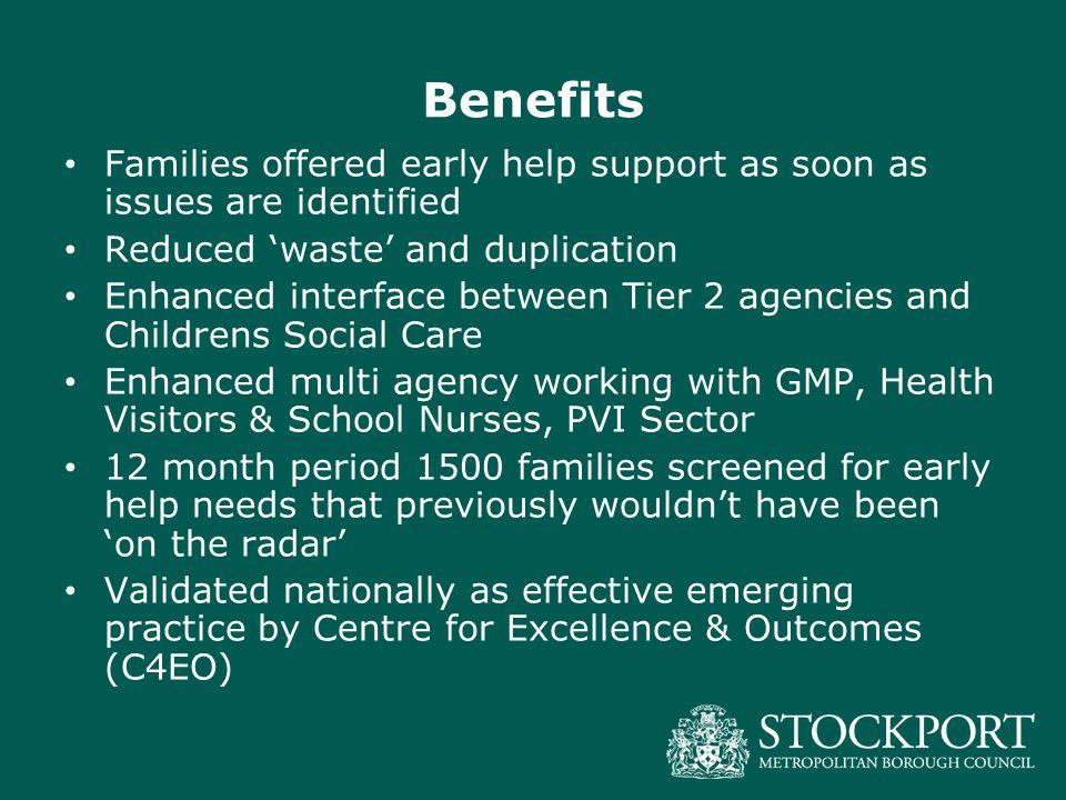 Gillian McLauchlan Greater Manchester Public Health workforce Lead gillian.mclauchlan@nhs.net