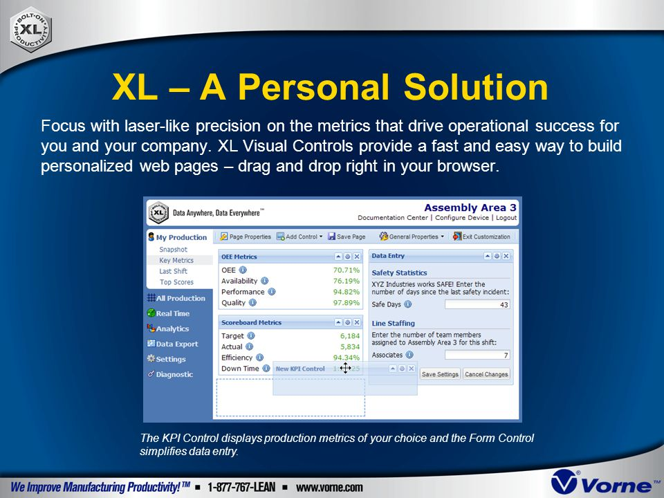 XL – A Personal Solution Focus with laser-like precision on the metrics that drive operational success for you and your company. XL Visual Controls pr