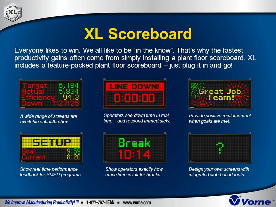 """XL Scoreboard Everyone likes to win. We all like to be """"in the know"""". That's why the fastest productivity gains often come from simply installing a pl"""