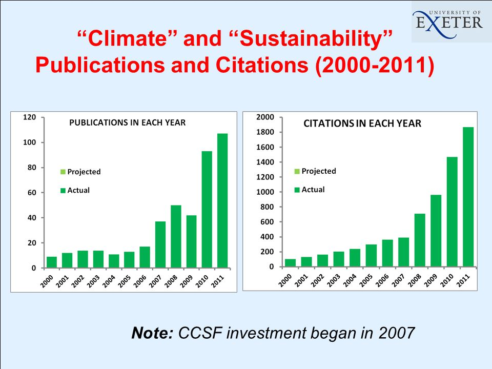 Climate and Sustainability Publications and Citations (2000-2011) Note: CCSF investment began in 2007