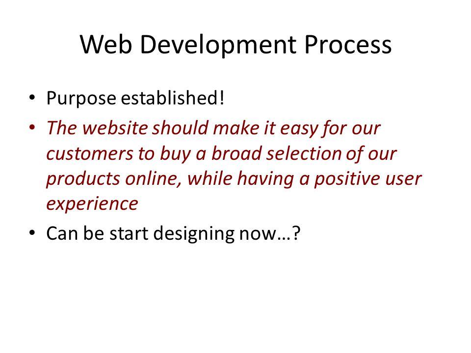 Web Development Process Purpose established.