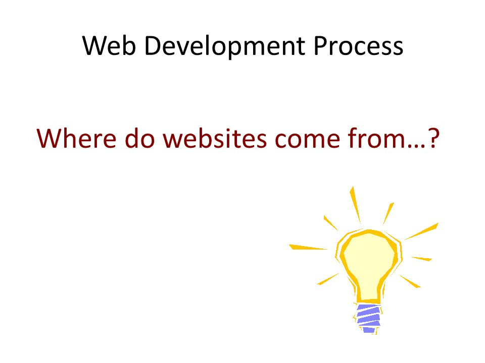Web Development Process Where do websites come from…?