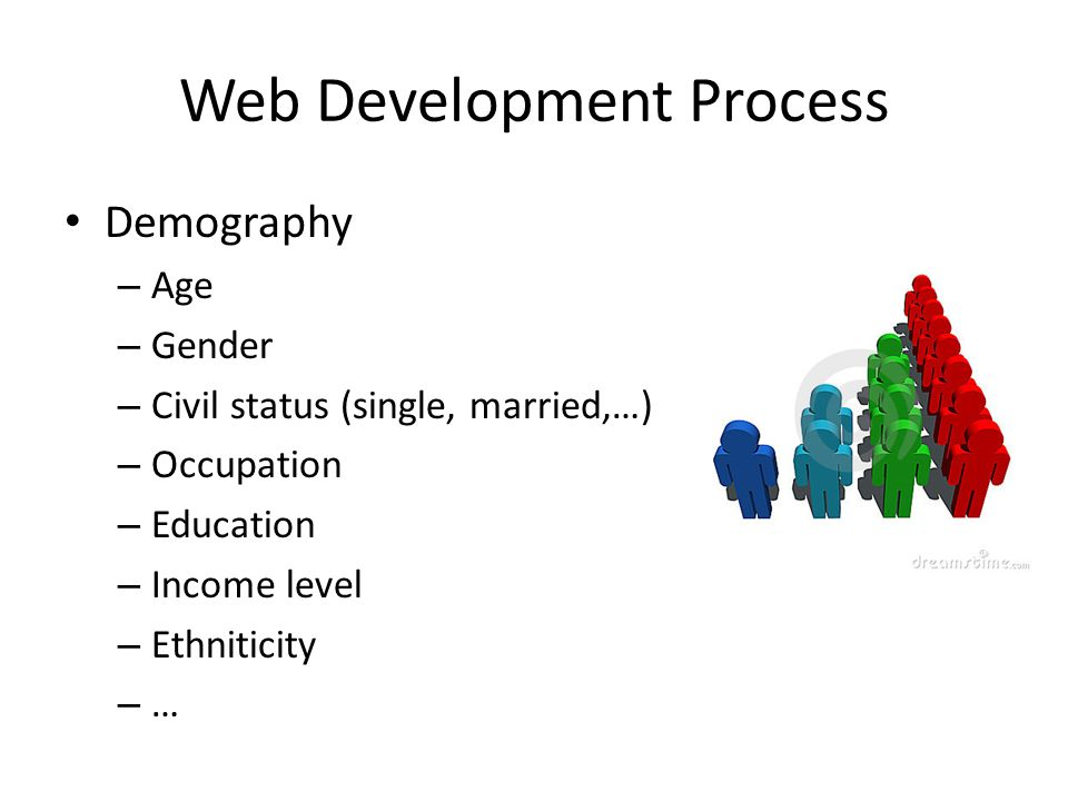 Web Development Process Demography – Age – Gender – Civil status (single, married,…) – Occupation – Education – Income level – Ethniticity – …