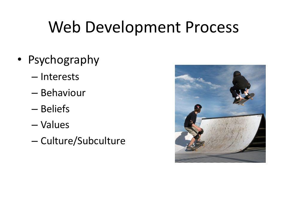 Web Development Process Psychography – Interests – Behaviour – Beliefs – Values – Culture/Subculture