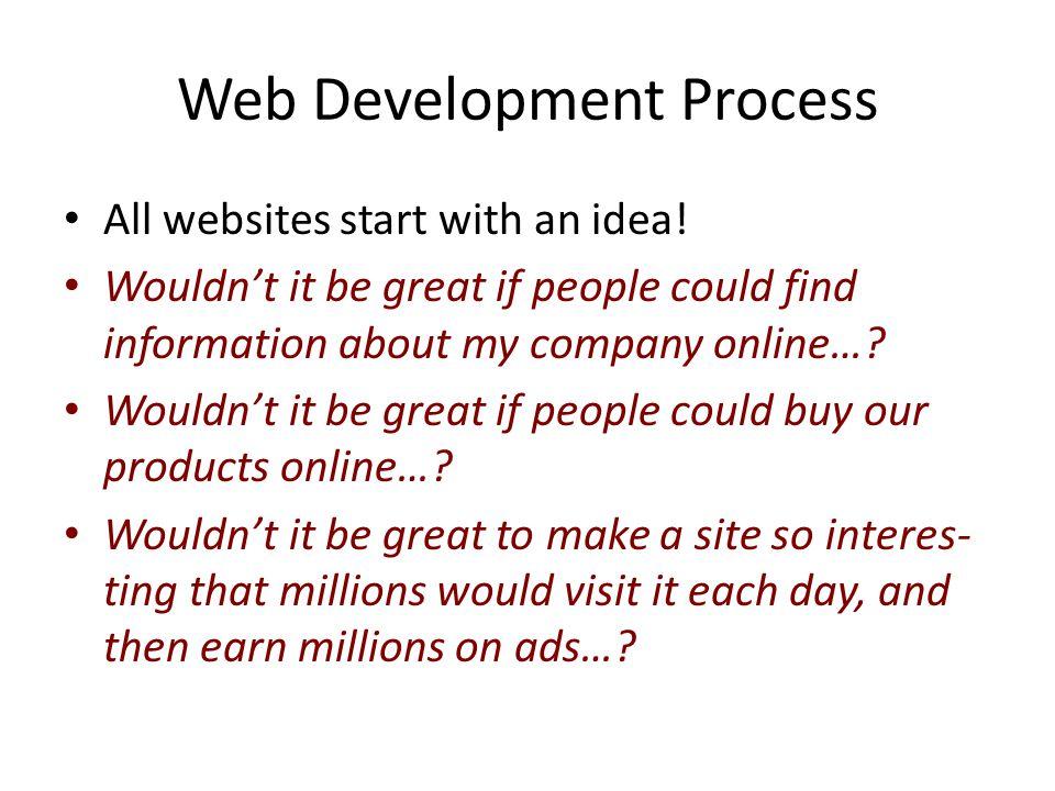 Web Development Process All websites start with an idea.