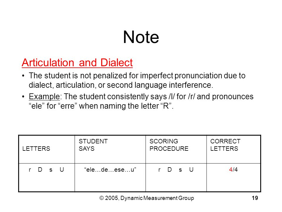 © 2005, Dynamic Measurement Group19 LETTERS STUDENT SAYS SCORING PROCEDURE CORRECT LETTERS r D s U ele…de…ese…u r D s U4/4 Note Articulation and Dialect The student is not penalized for imperfect pronunciation due to dialect, articulation, or second language interference.