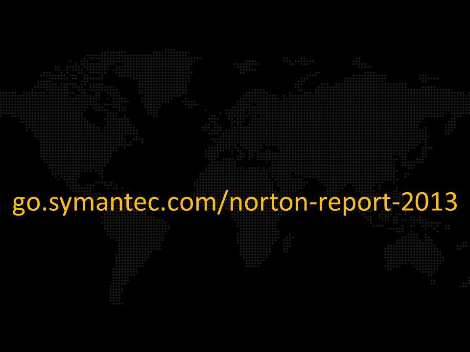 go.symantec.com/norton-report-2013