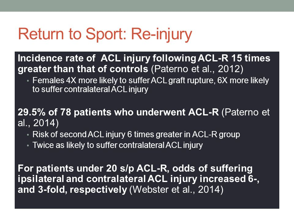 Return to Sport: Re-injury Incidence rate of ACL injury following ACL-R 15 times greater than that of controls (Paterno et al., 2012) Females 4X more