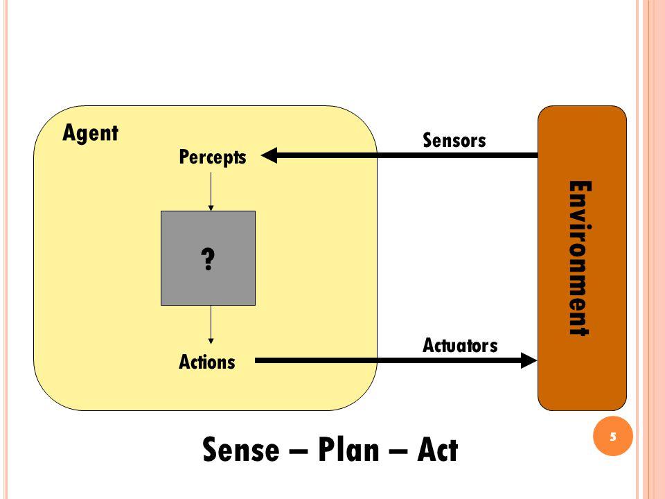5 Environment ? Agent Percepts Actions Actuators Sensors Sense – Plan – Act