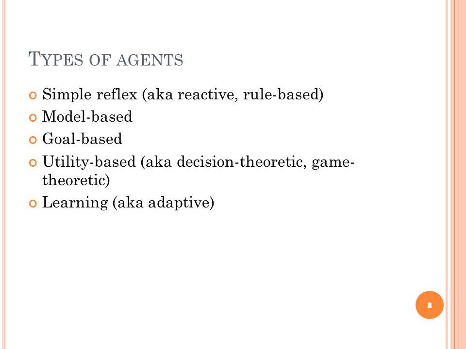 T YPES OF AGENTS Simple reflex (aka reactive, rule-based) Model-based Goal-based Utility-based (aka decision-theoretic, game- theoretic) Learning (aka