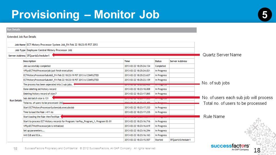 18 SuccessFactors Proprietary and Confidential © 2012 SuccessFactors, An SAP Company. All rights reserved. Provisioning – Monitor Job 18 5 Quartz Serv