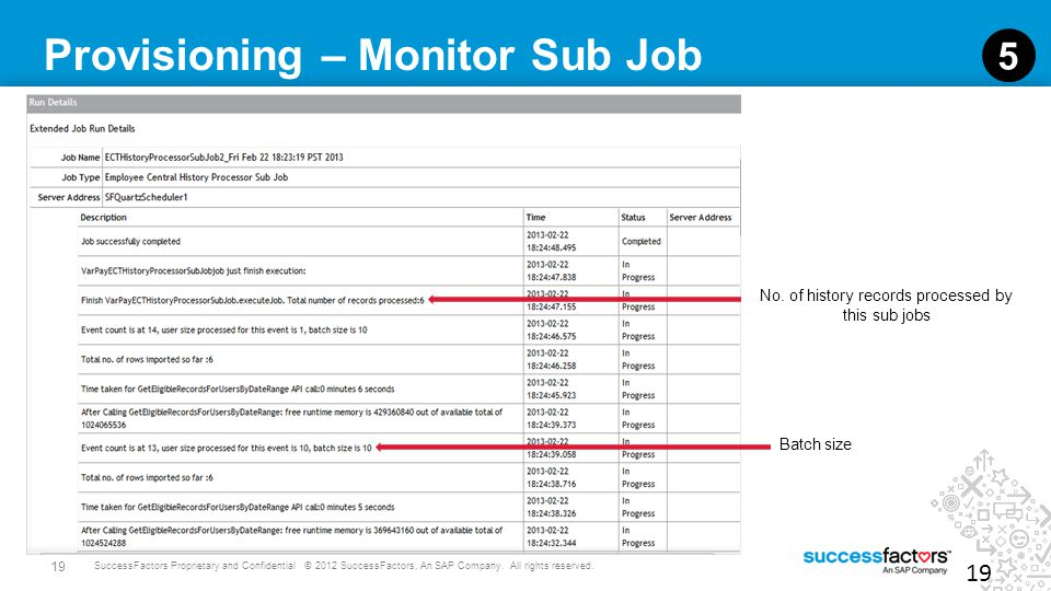 19 SuccessFactors Proprietary and Confidential © 2012 SuccessFactors, An SAP Company. All rights reserved. Provisioning – Monitor Sub Job 19 5 No. of