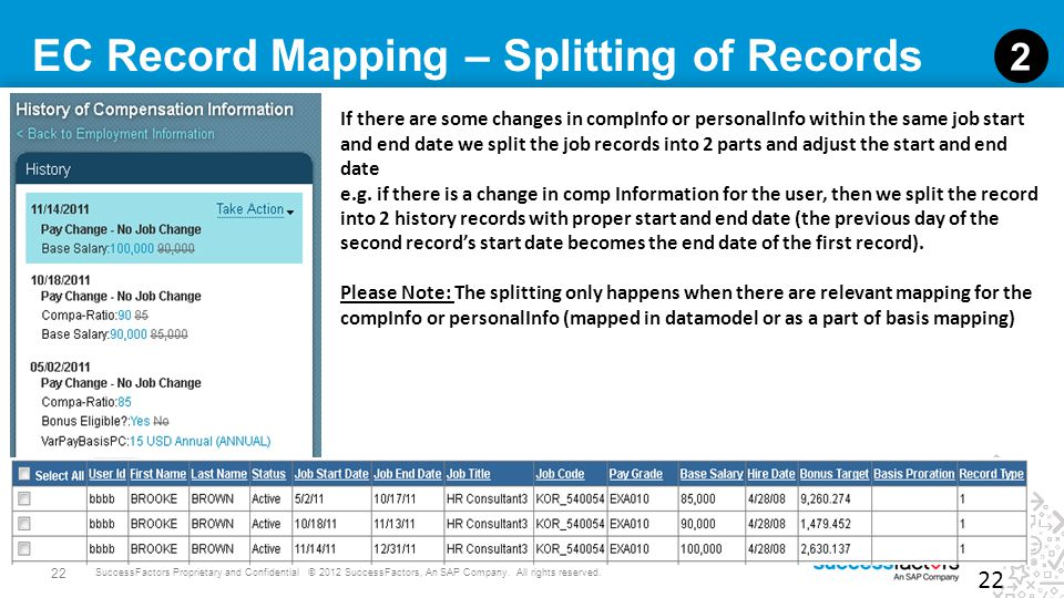 22 SuccessFactors Proprietary and Confidential © 2012 SuccessFactors, An SAP Company. All rights reserved. EC Record Mapping – Splitting of Records 22