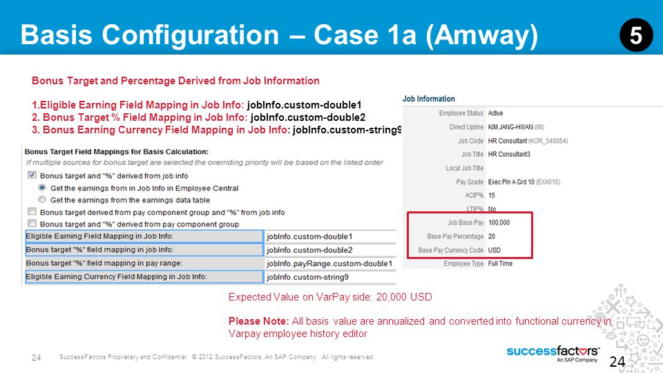 24 SuccessFactors Proprietary and Confidential © 2012 SuccessFactors, An SAP Company. All rights reserved. Basis Configuration – Case 1a (Amway) 24 5