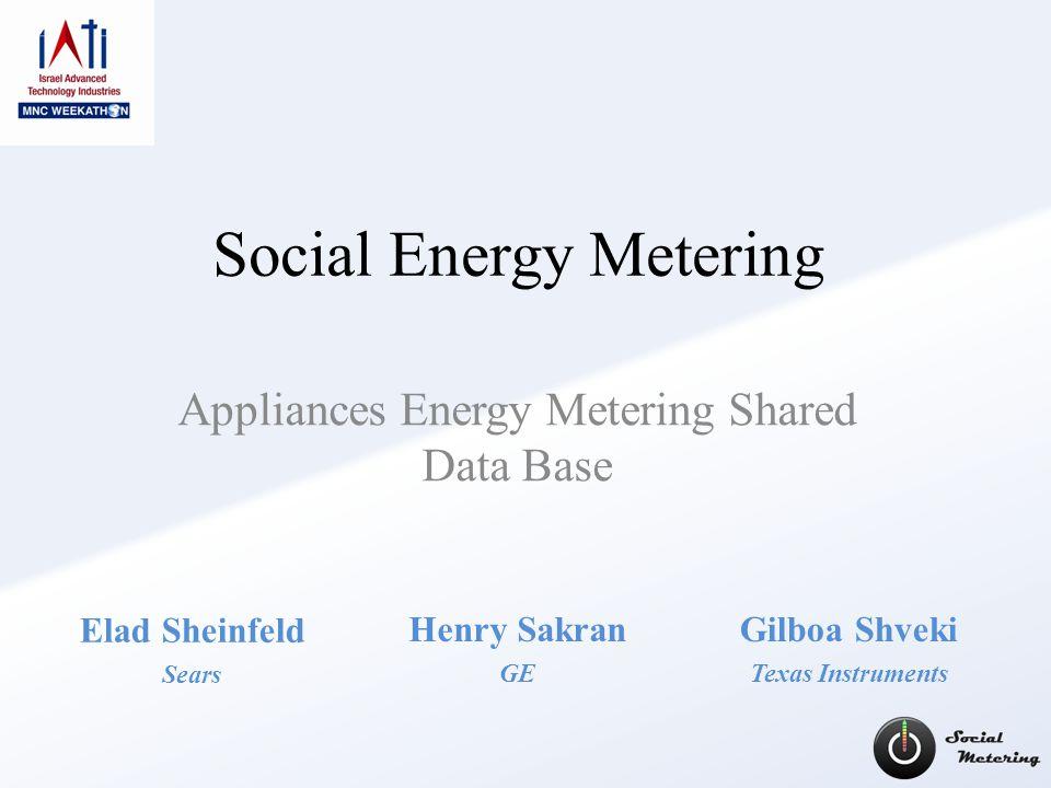 Social Energy Metering Appliances Energy Metering Shared Data Base Henry Sakran GE Elad Sheinfeld Sears Gilboa Shveki Texas Instruments