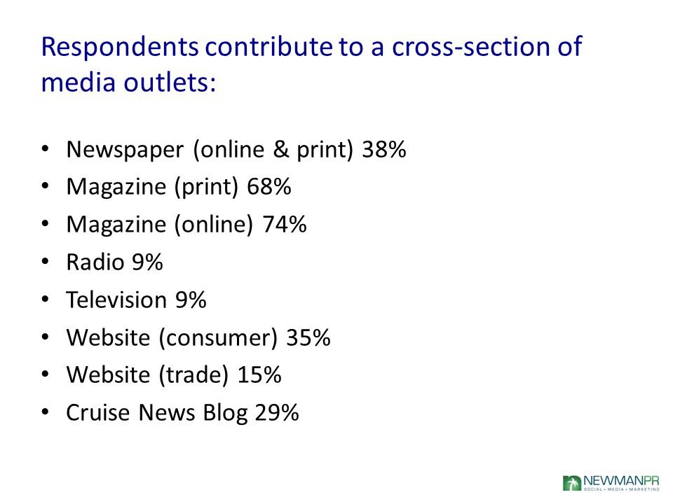 Respondents contribute to a cross-section of media outlets: Newspaper (online & print) 38% Magazine (print) 68% Magazine (online) 74% Radio 9% Television 9% Website (consumer) 35% Website (trade) 15% Cruise News Blog 29%