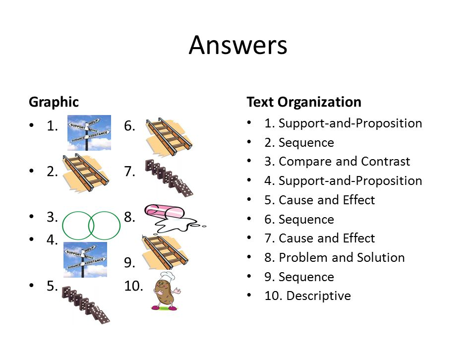 Answers Graphic 1. 6. 2.7. 3.8. 4. 9. 5.10. Text Organization 1. Support-and-Proposition 2. Sequence 3. Compare and Contrast 4. Support-and-Propositio