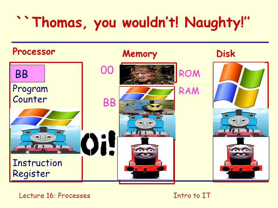 Lecture 16: ProcessesIntro to IT ``Thomas, you wouldn't! Naughty!'' Program Counter Instruction Register BB ROM RAM Processor Memory Disk 00 BB