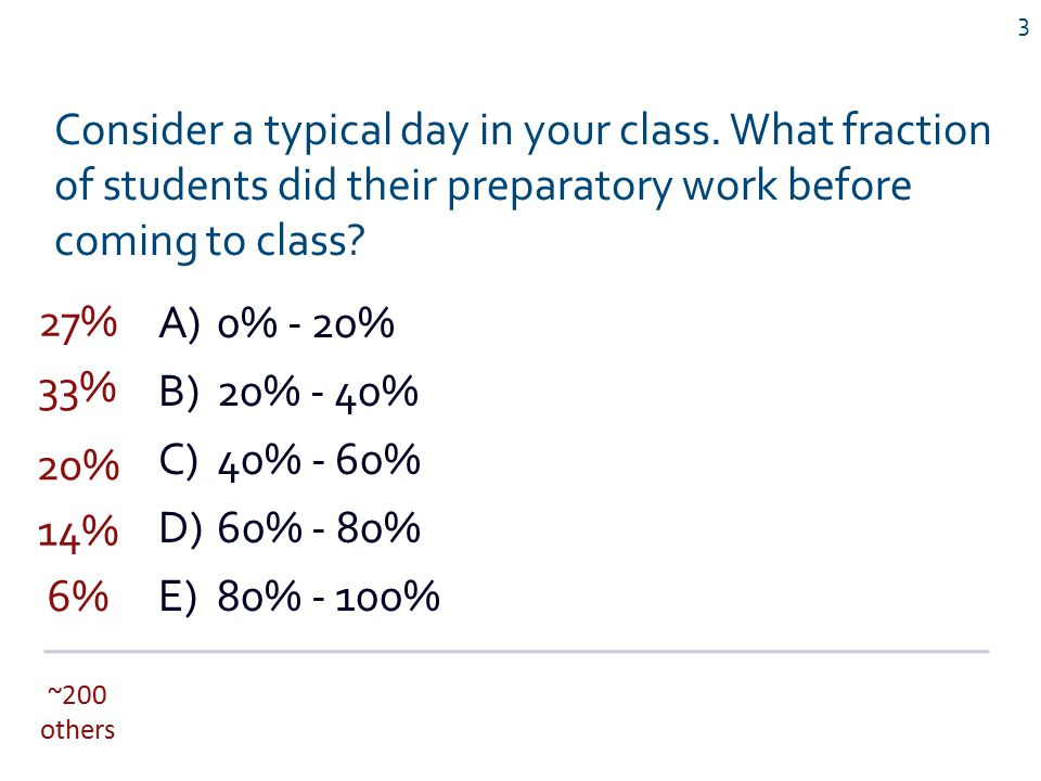 Consider a typical day in your class.