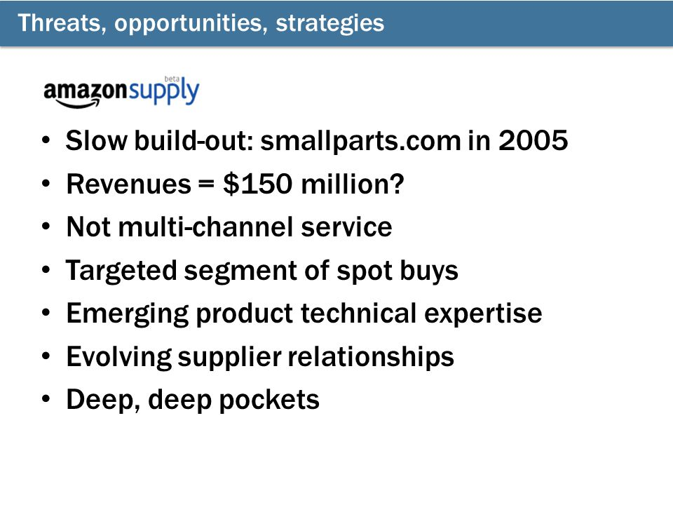Slow build-out: smallparts.com in 2005 Revenues = $150 million? Not multi-channel service Targeted segment of spot buys Emerging product technical exp