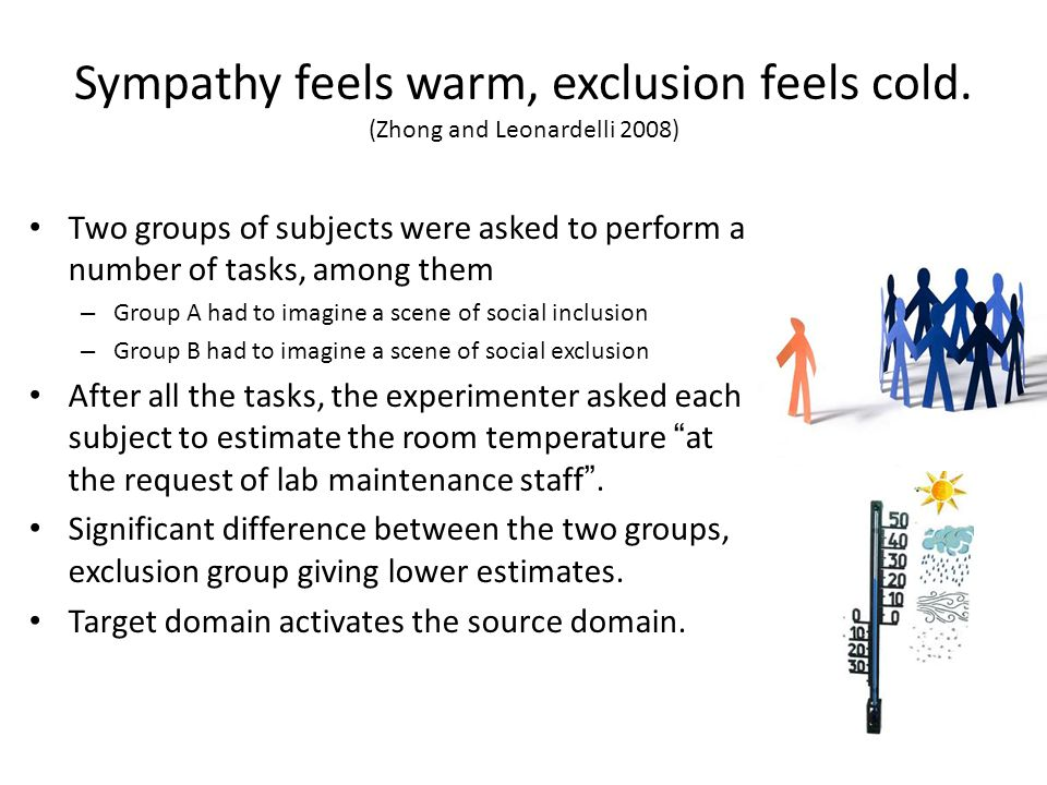 Sympathy feels warm, exclusion feels cold. (Zhong and Leonardelli 2008) Two groups of subjects were asked to perform a number of tasks, among them – G