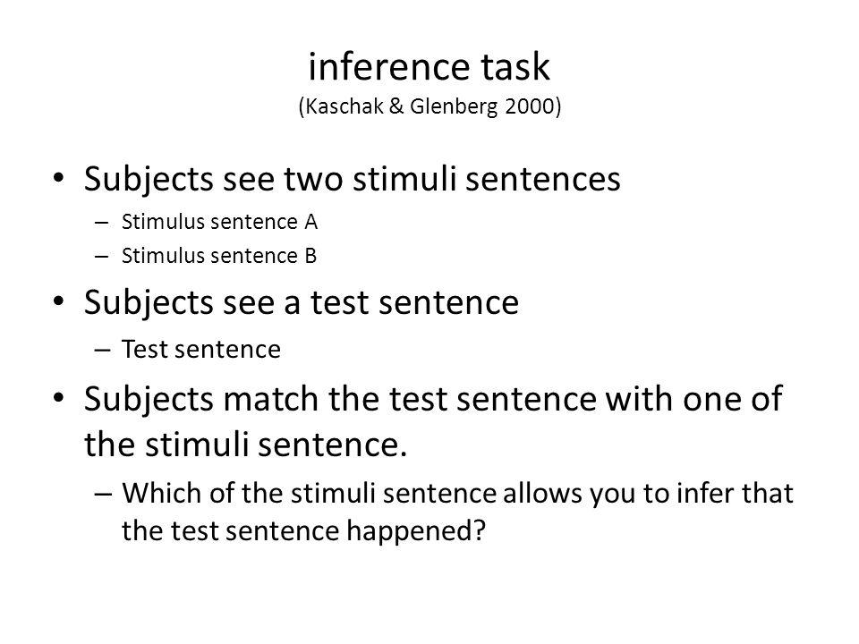 inference task (Kaschak & Glenberg 2000) Subjects see two stimuli sentences – Stimulus sentence A – Stimulus sentence B Subjects see a test sentence – Test sentence Subjects match the test sentence with one of the stimuli sentence.