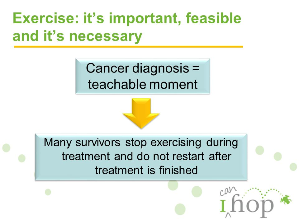Many survivors stop exercising during treatment and do not restart after treatment is finished Cancer diagnosis = teachable moment Exercise: it's important, feasible and it's necessary