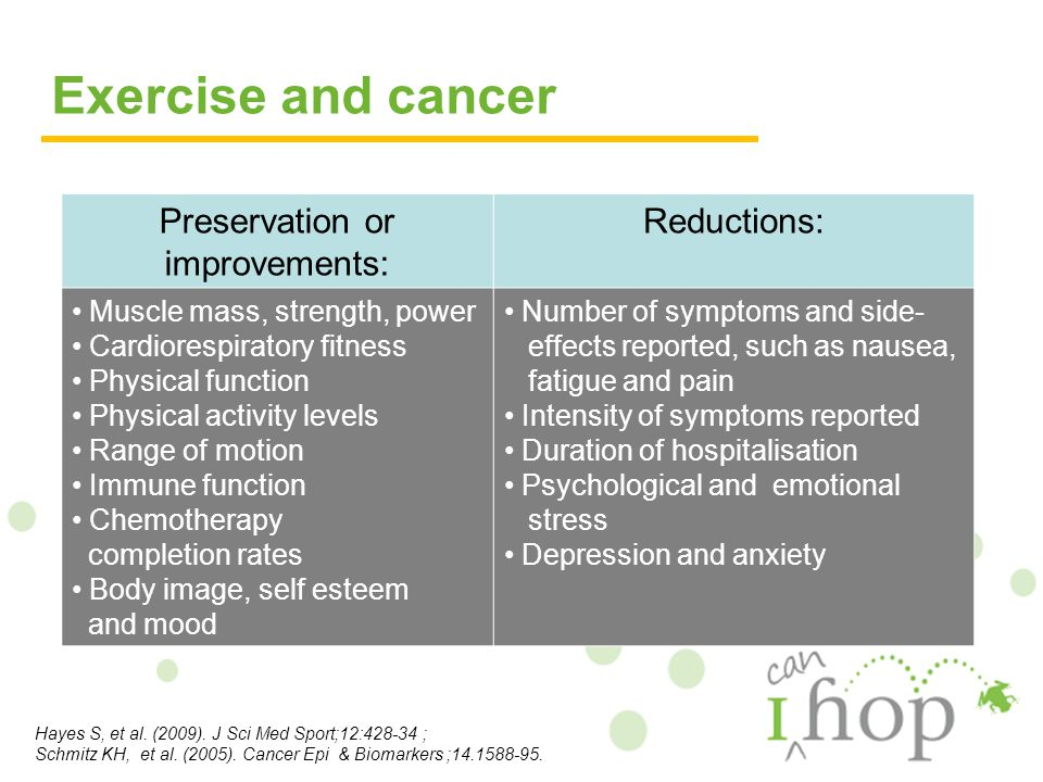 Exercise and cancer Preservation or improvements: Reductions: Muscle mass, strength, power Cardiorespiratory fitness Physical function Physical activi