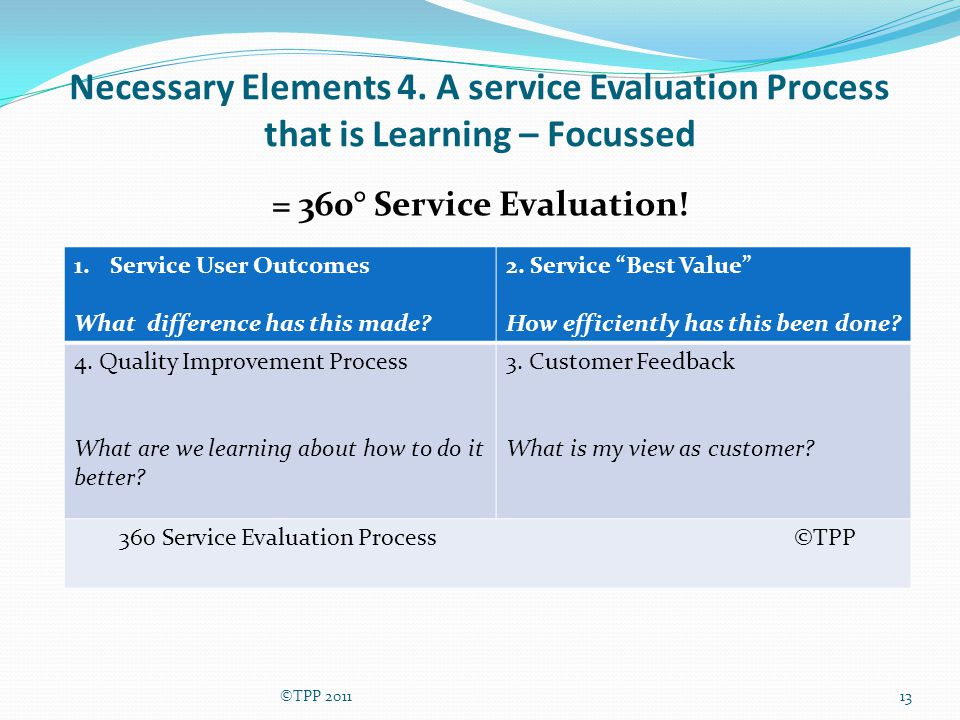 Necessary Elements 4. A service Evaluation Process that is Learning – Focussed = 360° Service Evaluation! ©TPP 201113 1.Service User Outcomes What dif