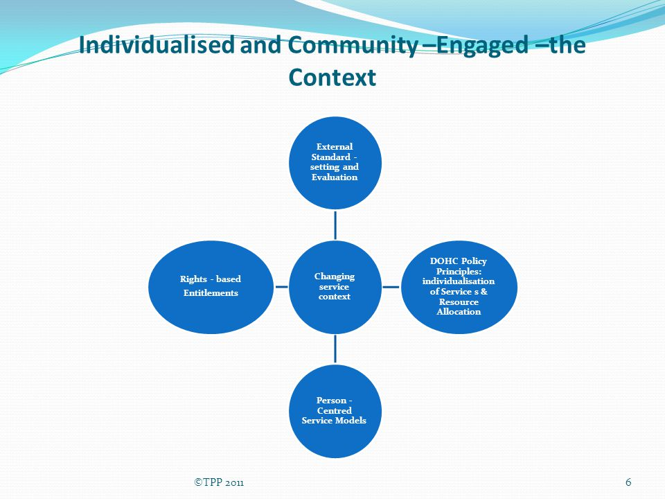Individualised and Community –Engaged –the Context ©TPP 20116