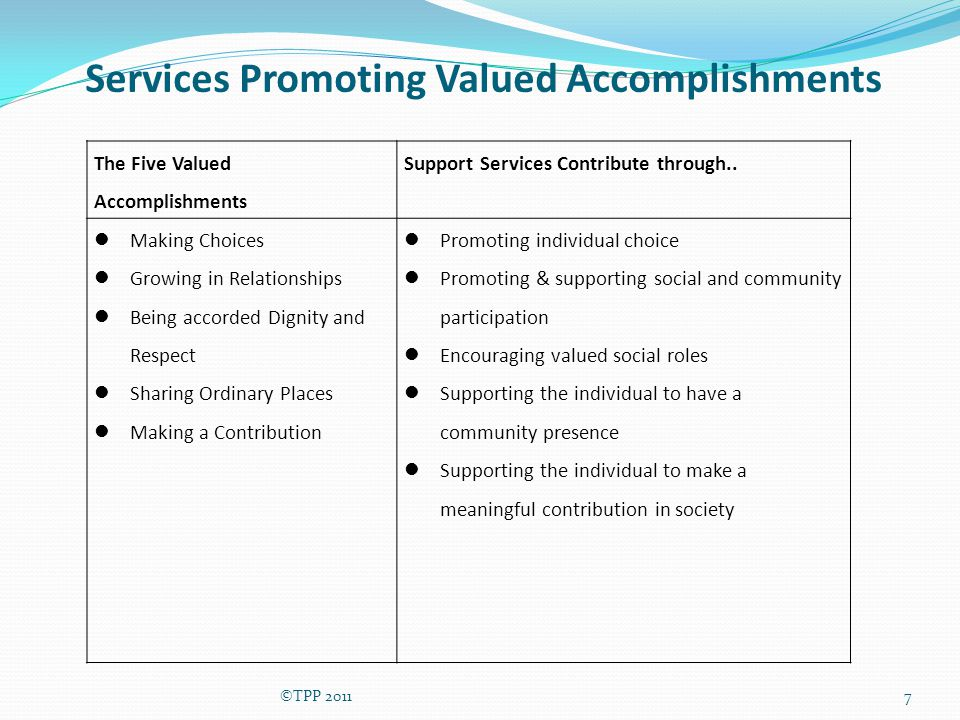 The Five Valued Accomplishments Support Services Contribute through.. Making Choices Growing in Relationships Being accorded Dignity and Respect Shari