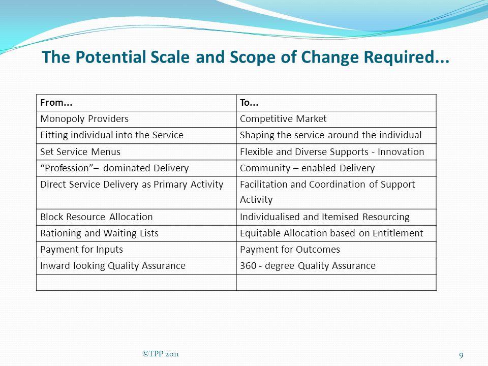 The Potential Scale and Scope of Change Required...