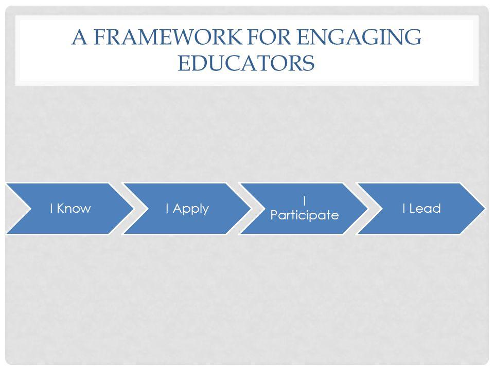 A FRAMEWORK FOR ENGAGING EDUCATORS I KnowI Apply I Participate I Lead
