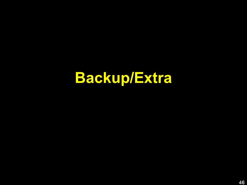 Backup/Extra 46