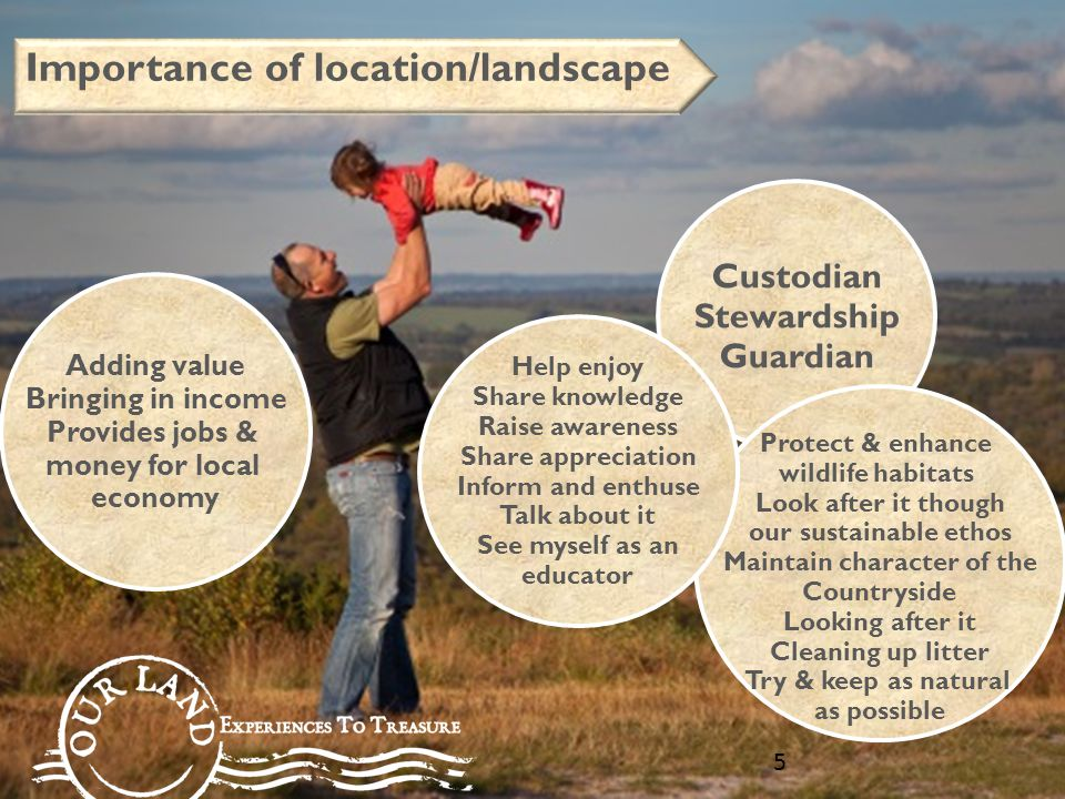 5 Custodian Stewardship Guardian Adding value Bringing in income Provides jobs & money for local economy Protect & enhance wildlife habitats Look after it though our sustainable ethos Maintain character of the Countryside Looking after it Cleaning up litter Try & keep as natural as possible Importance of location/landscape Help enjoy Share knowledge Raise awareness Share appreciation Inform and enthuse Talk about it See myself as an educator