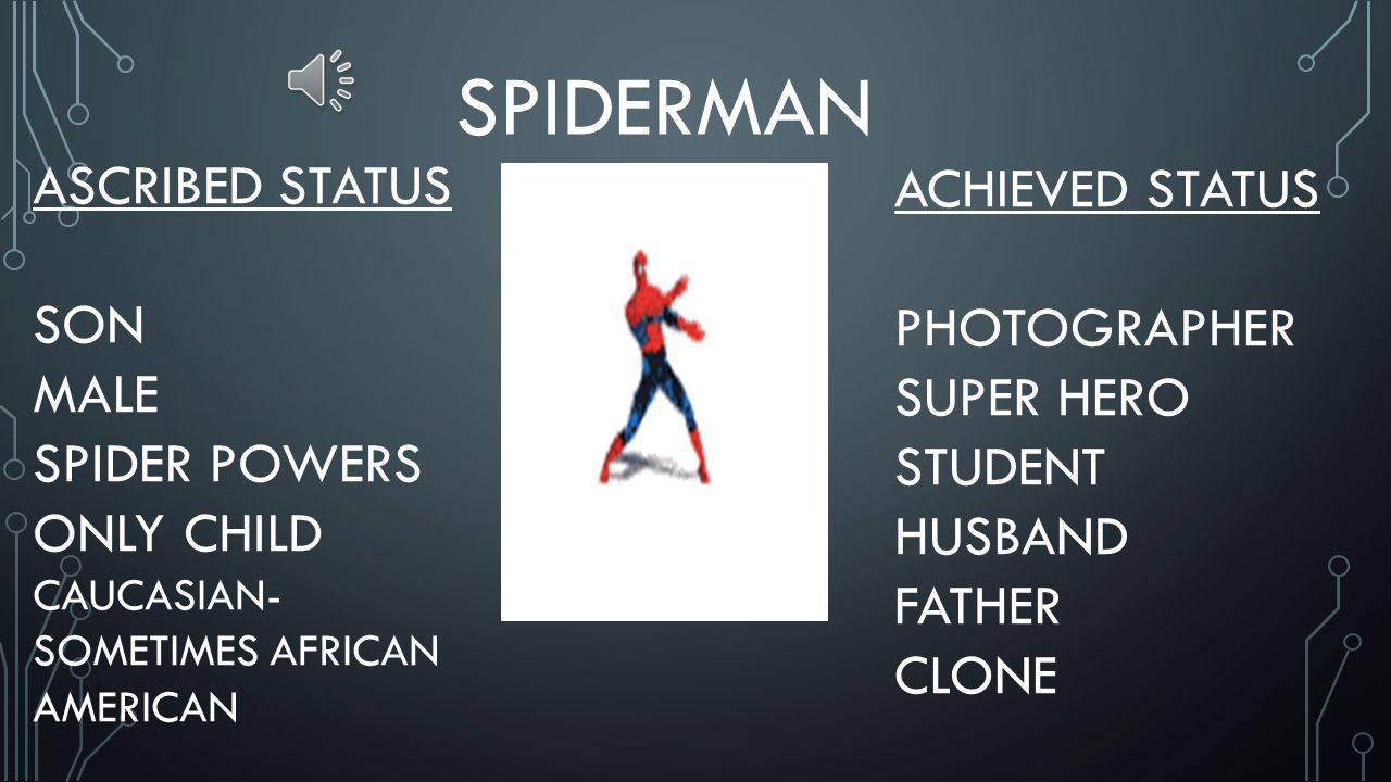 SPIDERMAN ASCRIBED STATUS SON MALE SPIDER POWERS ONLY CHILD CAUCASIAN- SOMETIMES AFRICAN AMERICAN ACHIEVED STATUS PHOTOGRAPHER SUPER HERO STUDENT HUSBAND FATHER CLONE
