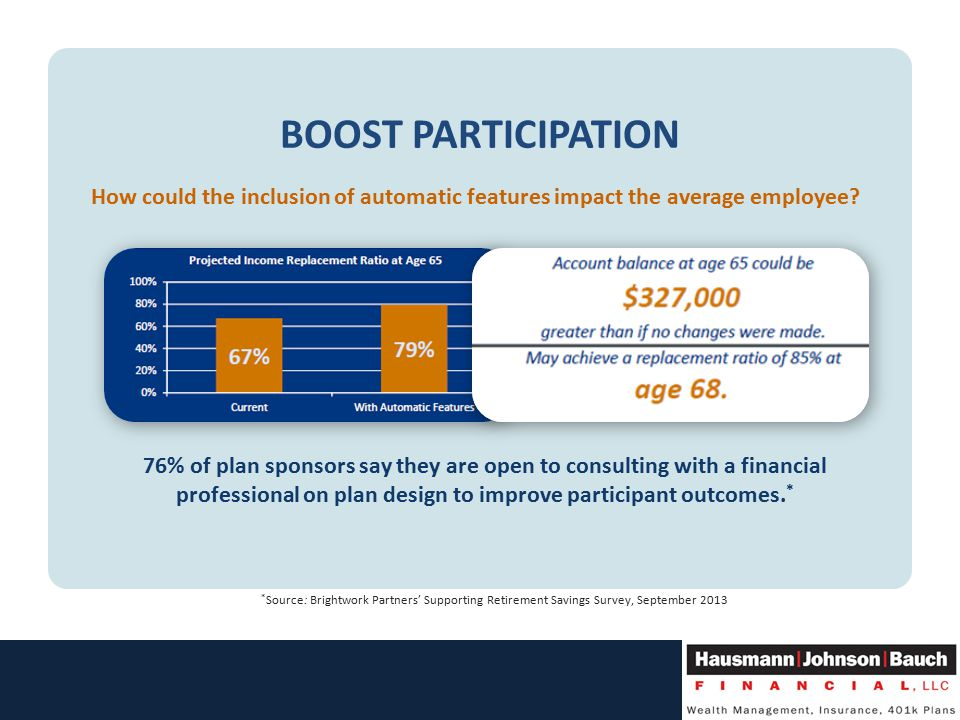BOOST PARTICIPATION How could the inclusion of automatic features impact the average employee.