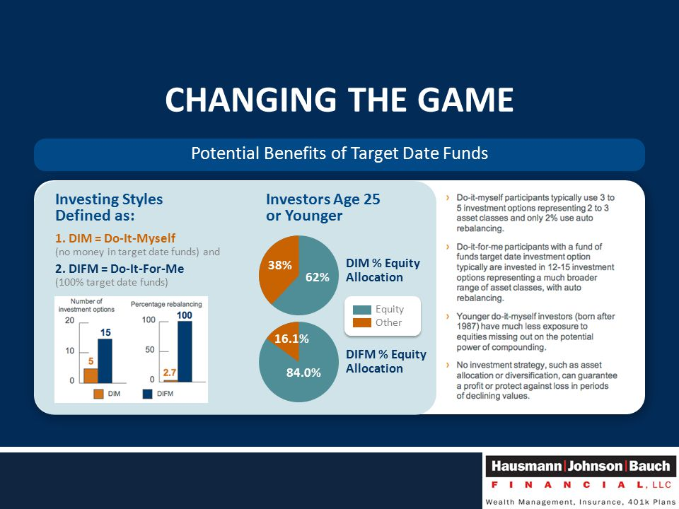 CHANGING THE GAME Potential Benefits of Target Date Funds Investing Styles Defined as: 1.
