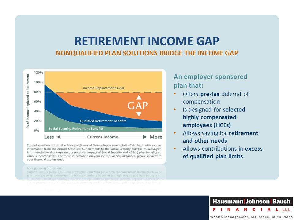 RETIREMENT INCOME GAP NONQUALIFIED PLAN SOLUTIONS BRIDGE THE INCOME GAP An employer-sponsored plan that: Offers pre-tax deferral of compensation Is designed for selected highly compensated employees (HCEs) Allows saving for retirement and other needs Allows contributions in excess of qualified plan limits