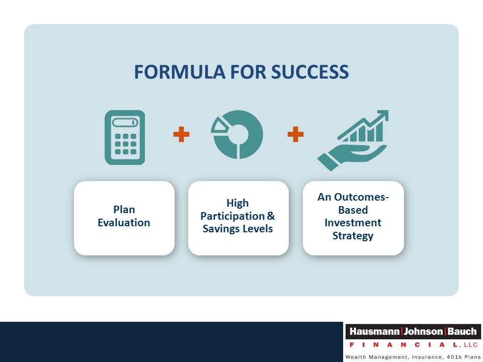FORMULA FOR SUCCESS Plan Evaluation High Participation & Savings Levels An Outcomes- Based Investment Strategy