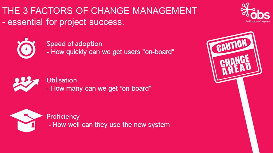Speed of adoption - How quickly can we get users on-board Utilisation - How many can we get on-board Proficiency - How well can they use the new system THE 3 FACTORS OF CHANGE MANAGEMENT - essential for project success.