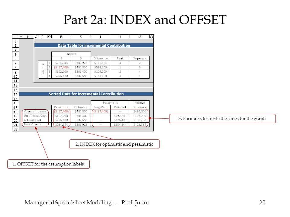 Managerial Spreadsheet Modeling -- Prof.Juran20 Part 2a: INDEX and OFFSET 1.